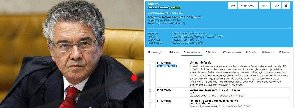 MARCO AURÉLIO MANDA SOLTAR TODOS OS PRESOS APÓS CONDENAÇÃO APÓS 2ª INSTÂNCIA, INCLUSIVE LULA